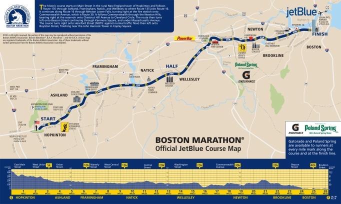bostonmarathoncoursemap